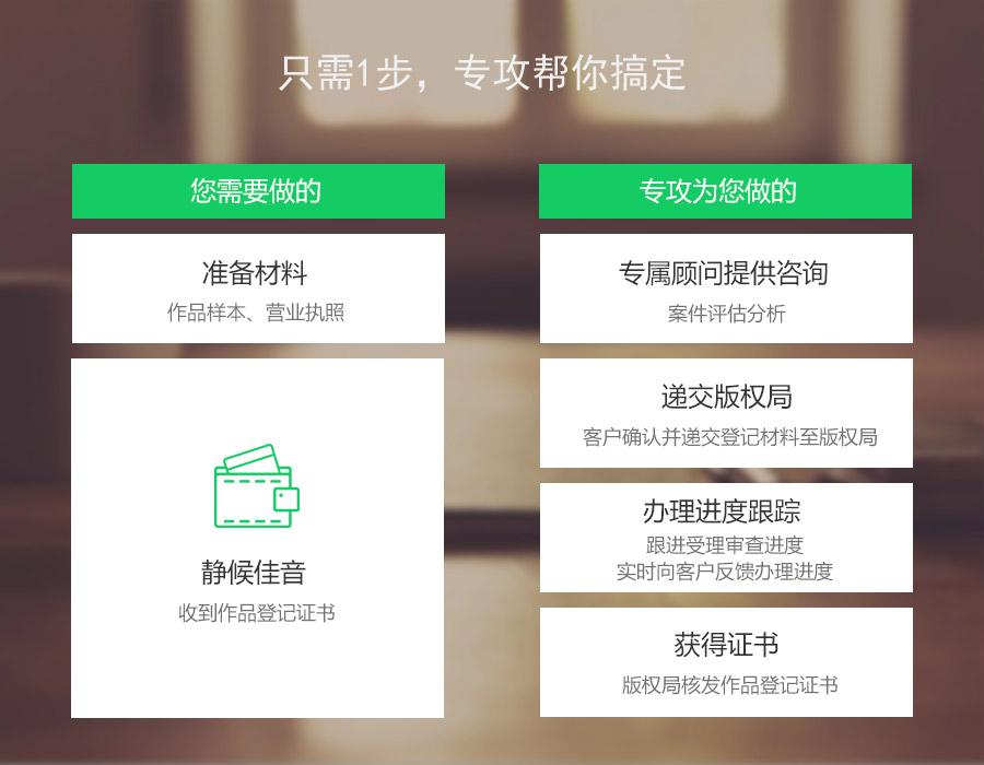 北京专攻知识产权